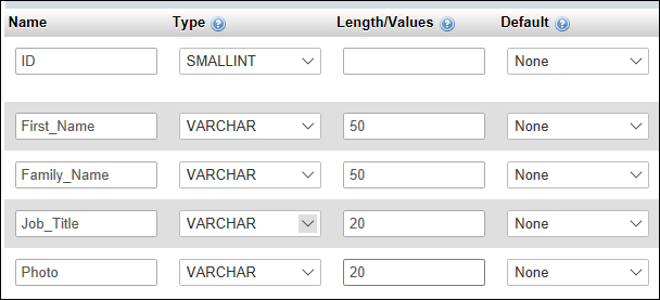 phpMyAdmin showing a table with columns and data types set